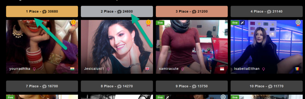 Stripchat Month Top
